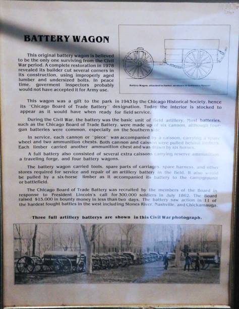 Chickamauga Battlefield - Battery Wagon History