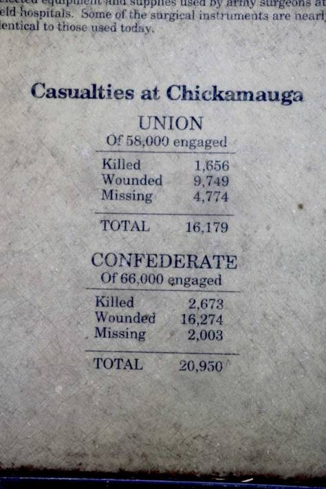 Chickamauga Casualties