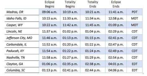 eclipse-times-nasa